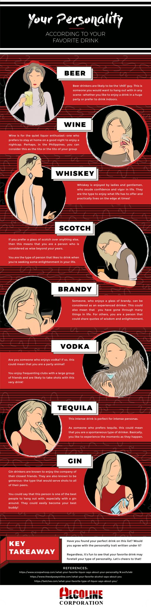 Your-personality-according-to-your-favorite-drink infographic