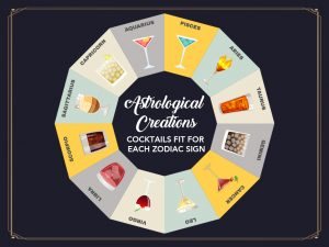 Astrological Creations Cocktails Fit For Each Zodiac Sign