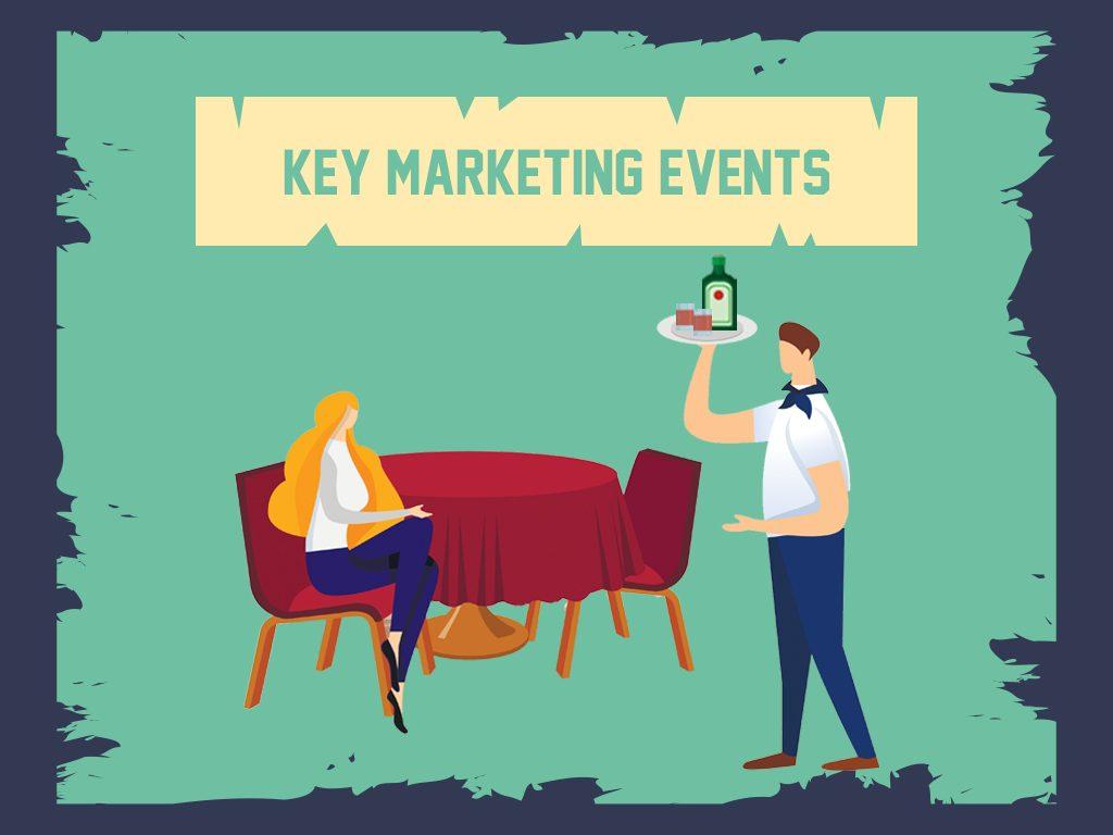Key Marketing Events