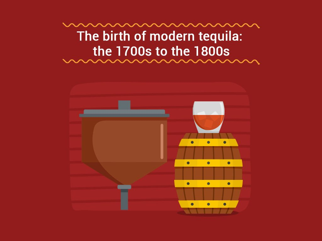 The Birth Of Modern Tequila The 1700s To The 1800s