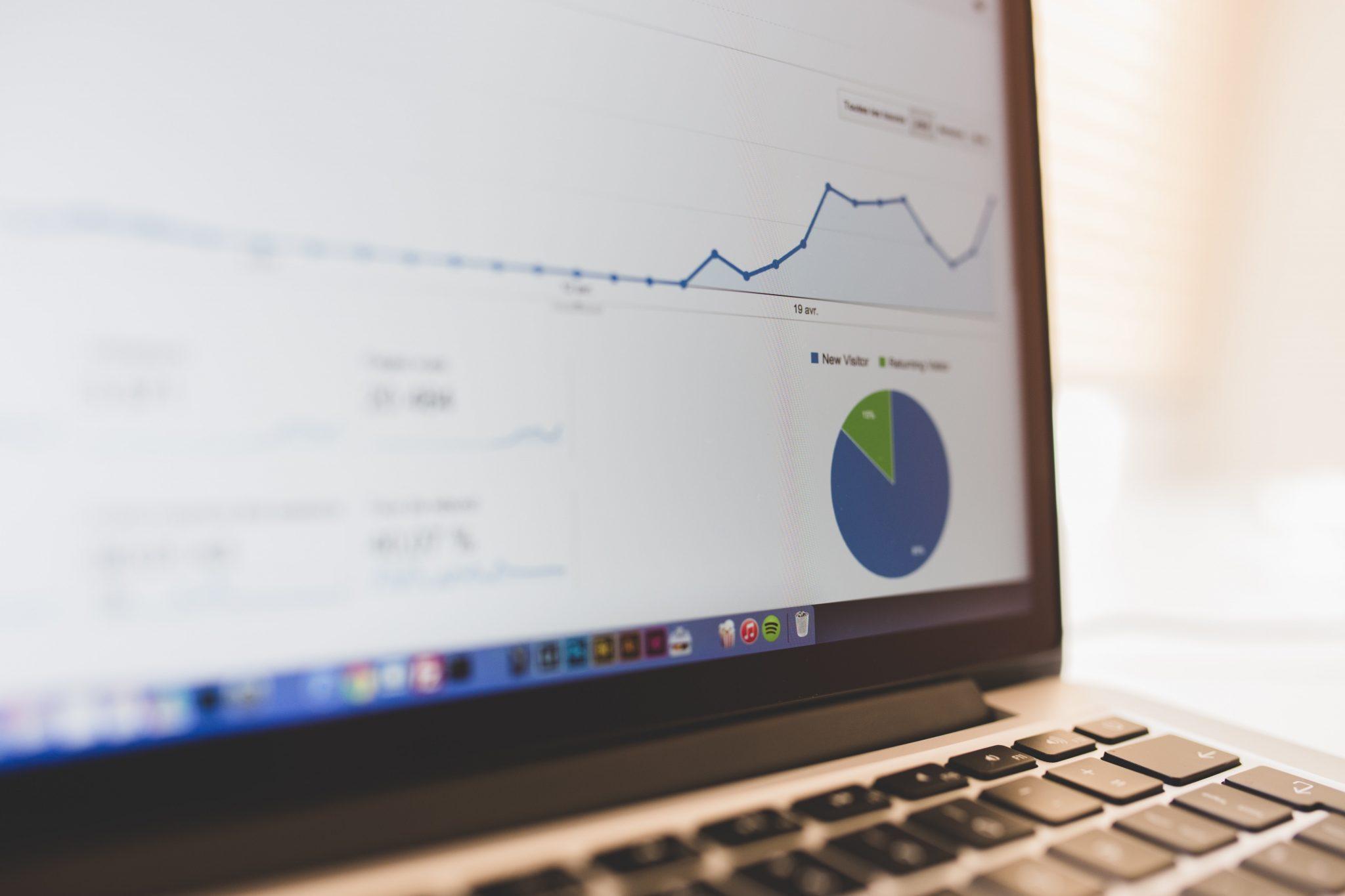 Analytics Charts Ctr 34177