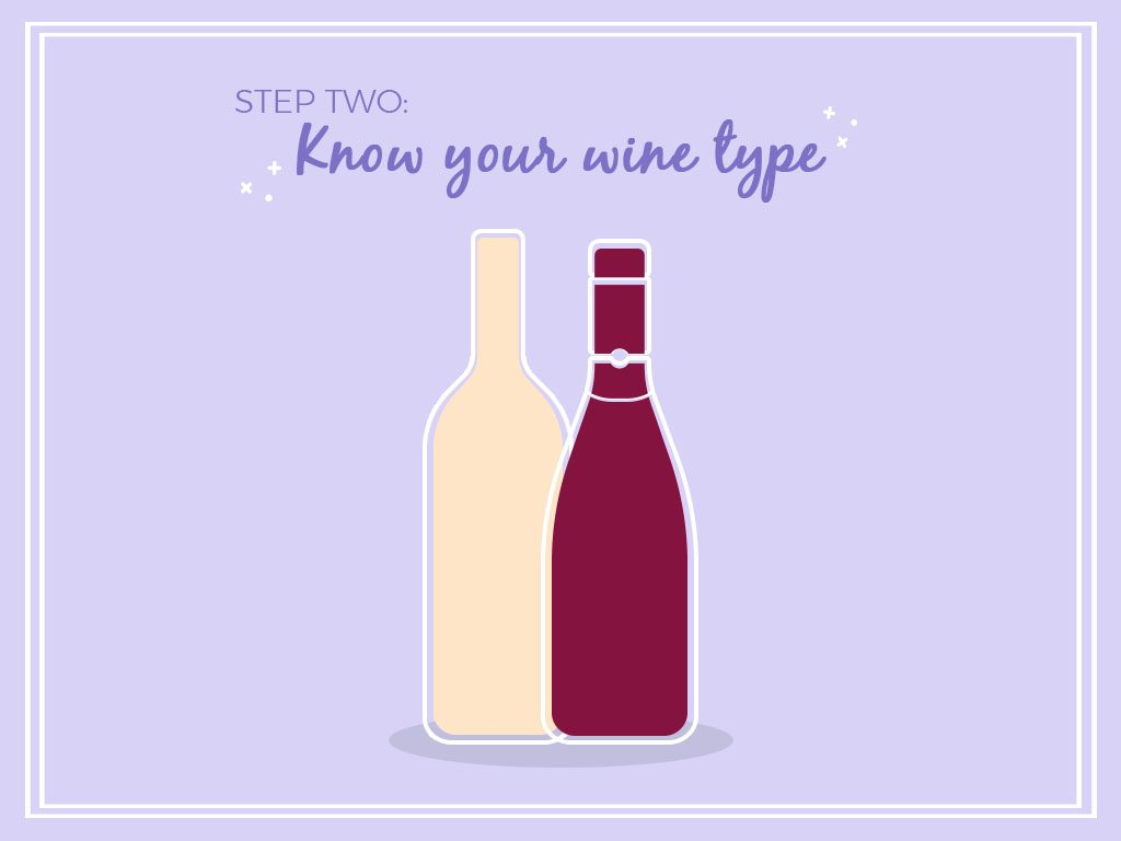 Step Two Know Your Wine Types