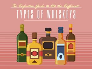 The Definitive Guide To All The Different Types Of Whiskeys